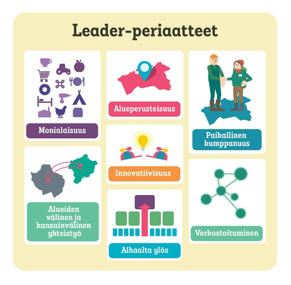 Leader on paikallista kehittämistä alhaalta ylöspäin -periaateella.