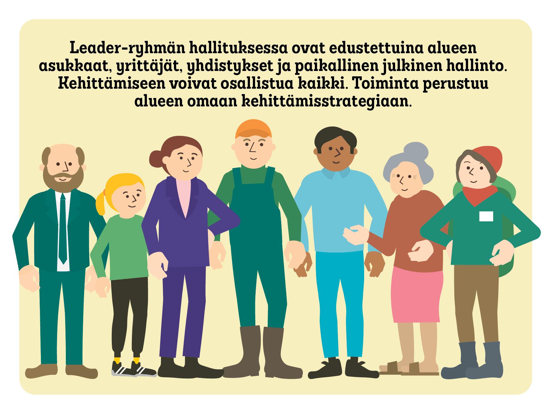 Leader-hallituksessa ovat edustettuina alueen asukkaat, yrittäjät ja paikallinen julkinen hallinto.